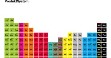 Koch Chemie Fahrzeugaufbereitung ProduktSystem