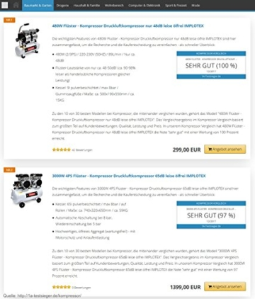 480W Silent Flüsterkompressor Druckluftkompressor 48dB leise ölfrei Kompressor inkl. Ausblaspistole und Druckluftschlauch IMPLOTEX - 7