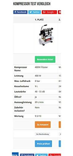 480W Silent Flüsterkompressor Druckluftkompressor nur 48dB leise ölfrei flüster Kompressor Compressor IMPLOTEX - 4
