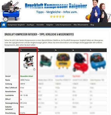 480W Silent Flüsterkompressor Druckluftkompressor nur 48dB leise ölfrei flüster Kompressor Compressor IMPLOTEX - 6