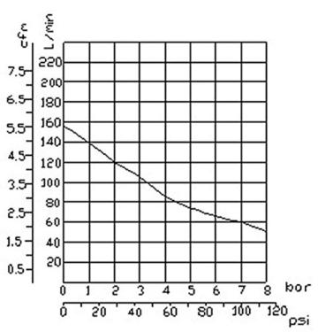 850W 14L Silent Flüsterkompressor Druckluftkompressor nur 55dB leise ölfrei flüster Kompressor Compressor IMPLOTEX - 6