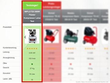 850W Silent Flüsterkompressor Druckluftkompressor nur 55dB leise ölfrei flüster Kompressor Compressor IMPLOTEX - 4