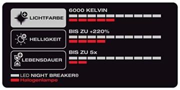 OSRAM NIGHT BREAKER H7-LED; bis zu 220 % mehr Helligkeit, erstes legales LED H7 Abblendlicht mit Straßenzulassung - 5